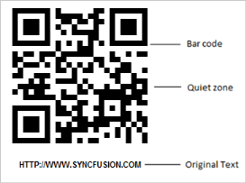 Getting Started | Barcode | ASP NET Webforms | Syncfusion