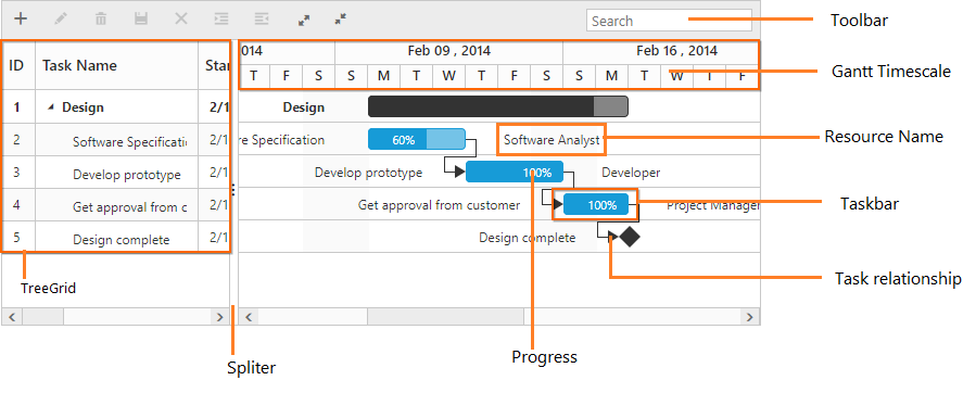 Getting Started Gantt Asp Mvc Syncfusion