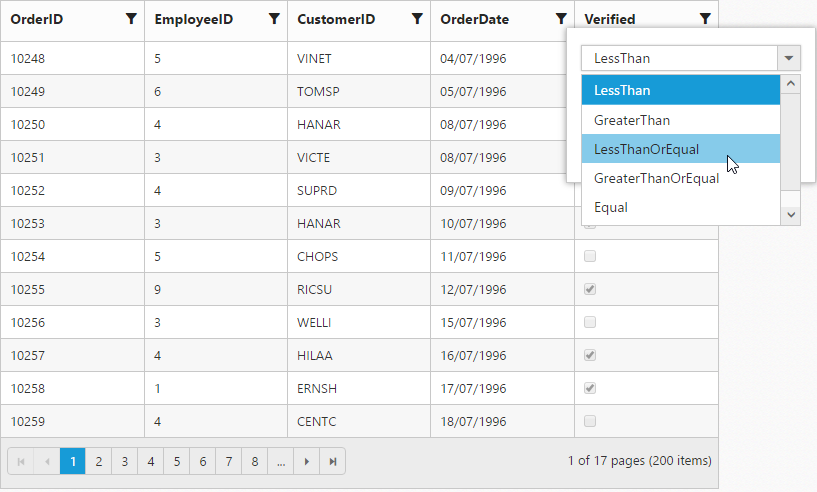 Filtering with Grid widget for Syncfusion Essential MVC