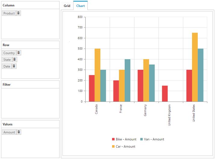 Layout Customization | PivotClient | ASP NET MVC | Syncfusion