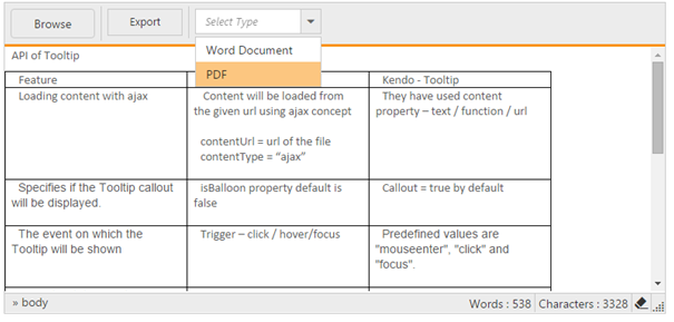 RichTextEditor control for Syncfusion Essential ASP NET MVC