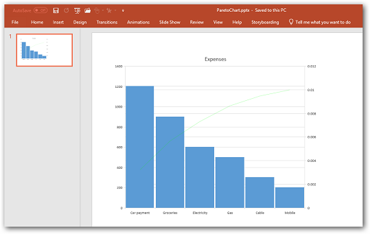 Create and edit Charts in PowerPoint files |Syncfusion|