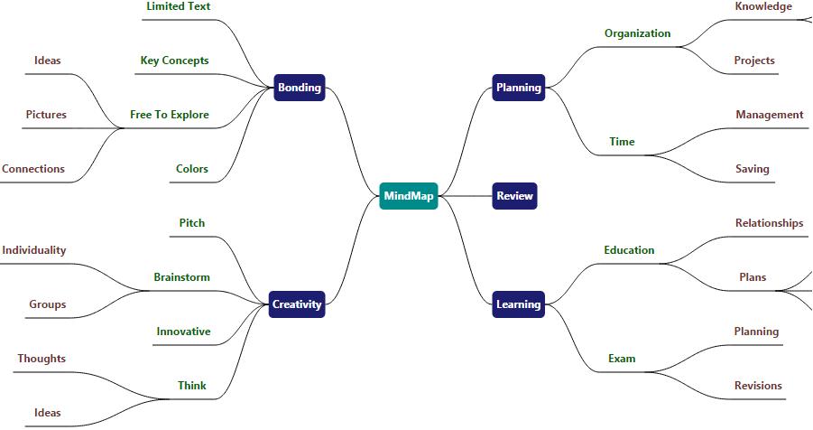 Export Diagram Content As Imagesvg Files