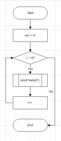 Getting started with syncfusion essential diagram for javascript automatic organization chart ccuart Image collections