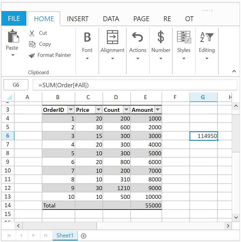 Formula support with Spreadsheet widget for Syncfusion