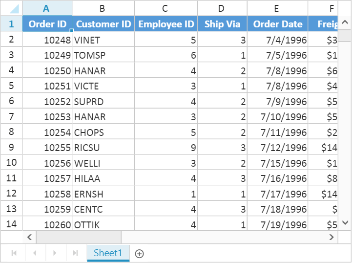 Open and Save with Spreadsheet widget for Syncfusion
