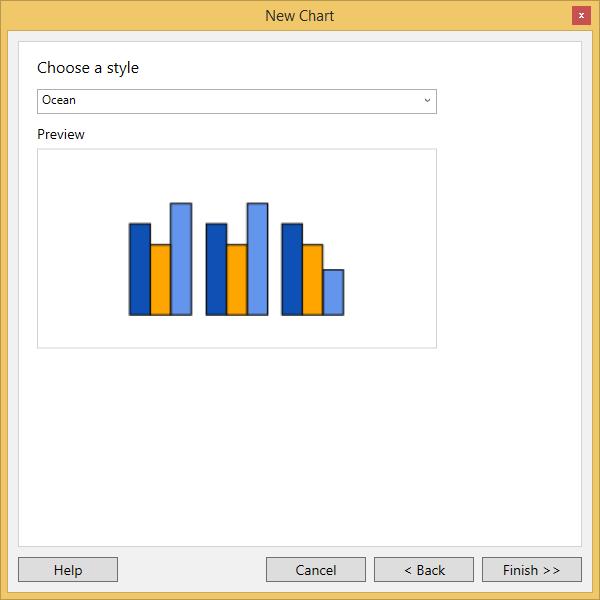 Draw Chart Report Item | ReportDesigner | wpf | Syncfusion