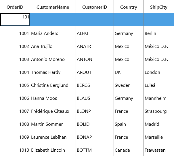 Data Manipulation In UWP DataGrid Control