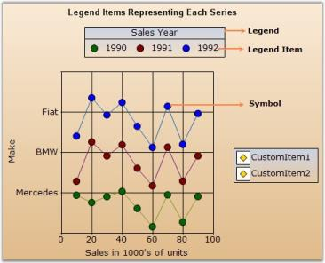 Chart Legend In Windows Forms Chart Control Syncfusion