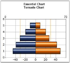 Chart types windows forms syncfusion chart details ccuart Images