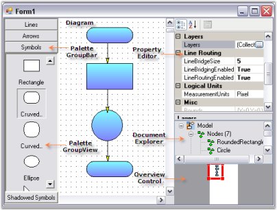 Supported controls windows forms syncfusion the controls associated with the diagram control are illustrated in the following image ccuart Choice Image