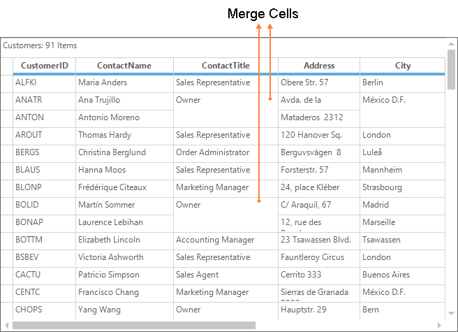 Cell Merging for Syncfusion Essential WindowsForms