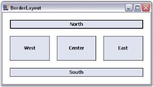 BorderLayout   WindowsForms   Syncfusion