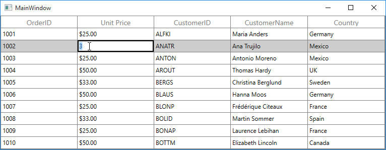 WPF DataGrid Column Types | Template Column | Syncfusion