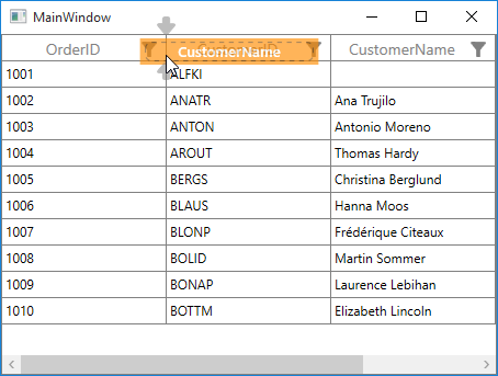 WPF DataGrid Columns | Template Column | Syncfusion