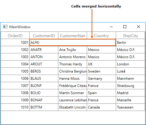 WPF DataGrid Merge cells | Span rows & columns | Syncfusion