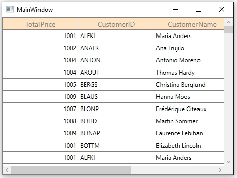 Styles and Templates | DataGrid | WPF | Syncfusion